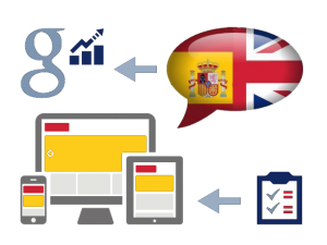 Responsive Bilingual Spanish-English SEO Website Design